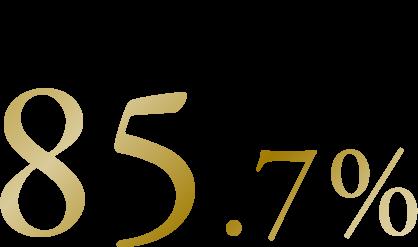 男性成婚率85.7%